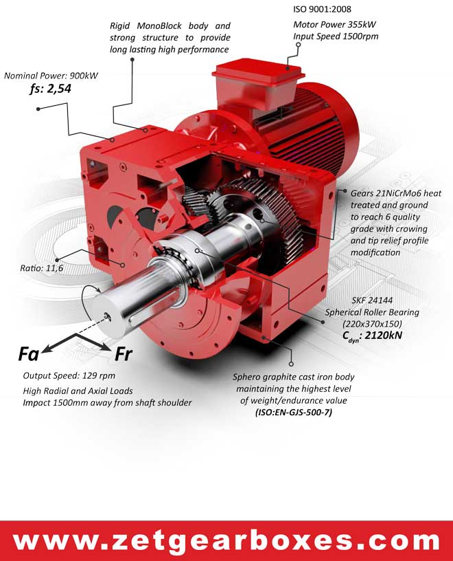zet gearboxes presentation document